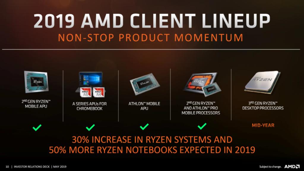 AMD Revealed Ryzen 3000 processors